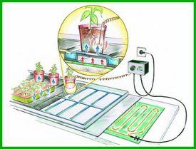 Biogreen Samostatná zavlažovacia rohož